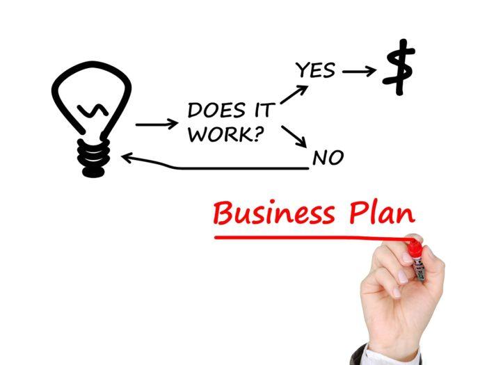 A Winning Business Plan